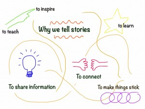 Reasons for Storytelling